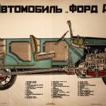 """Плакат учебный по истории науки и техники """"Автомобиль Форд-А"""" 1933. Политехнический музей, Москва. Предоставлено: Еврейский музей и центр толерантности."""