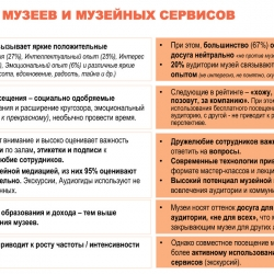 Предоставлено: МОСГОРТУР и MAGRAM Market Research.