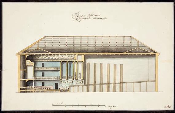 П. И. Аргунов «Останкинский театр. Первоначальный вариант. Поперечный разрез» 1792