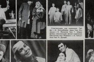История татарского театра в афишах и плакатах.